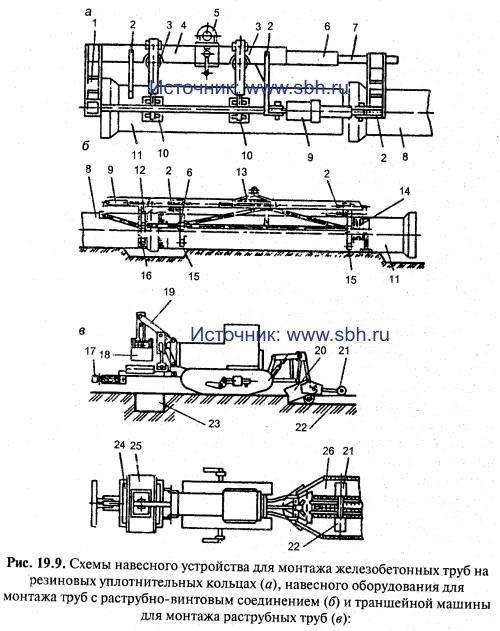 Схемы навесного устройства для